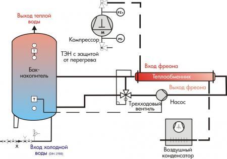 Схема с рекуперацией тепла